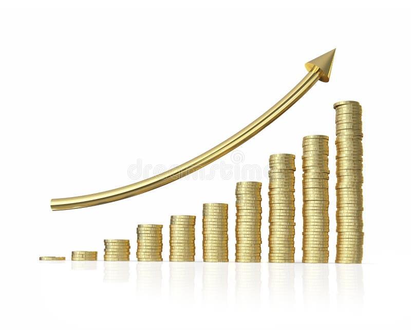 Γραφική παράσταση κέρδους αύξησης στο άσπρο υπόβαθρο διανυσματική απεικόνιση