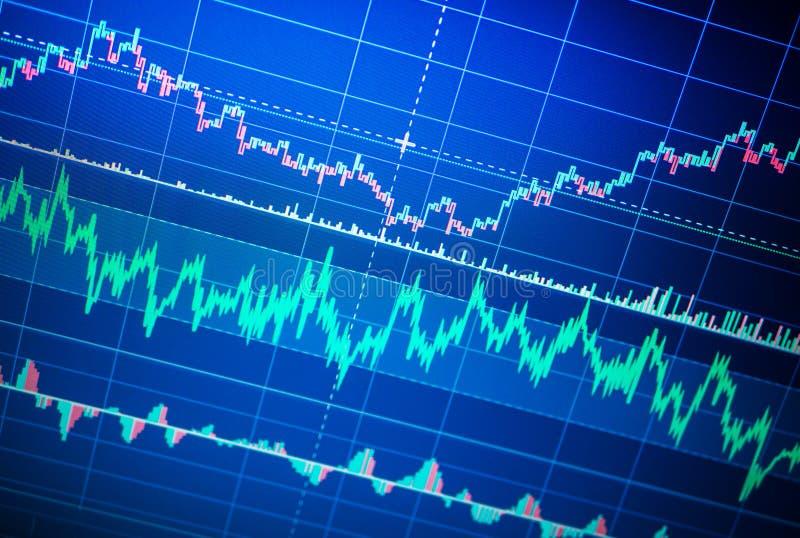 Γραφική παράσταση παγκόσμιων οικονομικών Εννοιολογική άποψη της αγοράς ανταλλαγής στοκ φωτογραφία με δικαίωμα ελεύθερης χρήσης