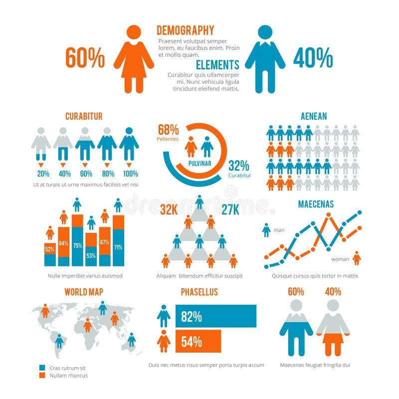 Γραφική παράσταση στατιστικών επιχειρήσεων, διάγραμμα πληθυσμών demographics, σύγχρονα infographic διανυσματικά στοιχεία ανθρώπων ελεύθερη απεικόνιση δικαιώματος