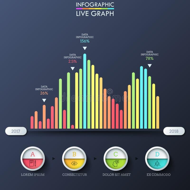 Γραφική παράσταση φραγμών, πολύχρωμες στήλες που τοποθετούνται στον οριζόντιο άξονα με την ένδειξη έτους, λεπτά σύμβολα γραμμών,  ελεύθερη απεικόνιση δικαιώματος