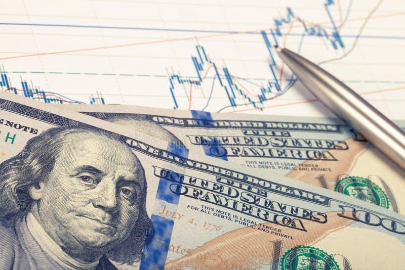Γραφική παράσταση χρηματιστηρίου με τη μάνδρα και το τραπεζογραμμάτιο εκατό δολαρίων - κλείστε αυξημένος Φιλτραρισμένη εικόνα: επ στοκ φωτογραφία με δικαίωμα ελεύθερης χρήσης