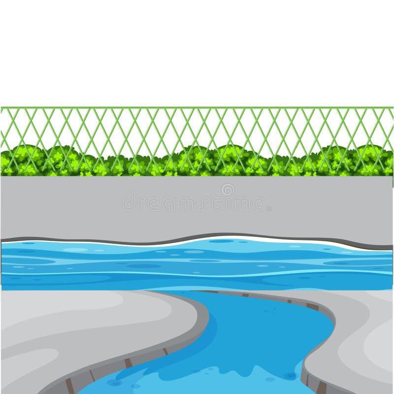 Γραφικός της όχθης ποταμού ελεύθερη απεικόνιση δικαιώματος