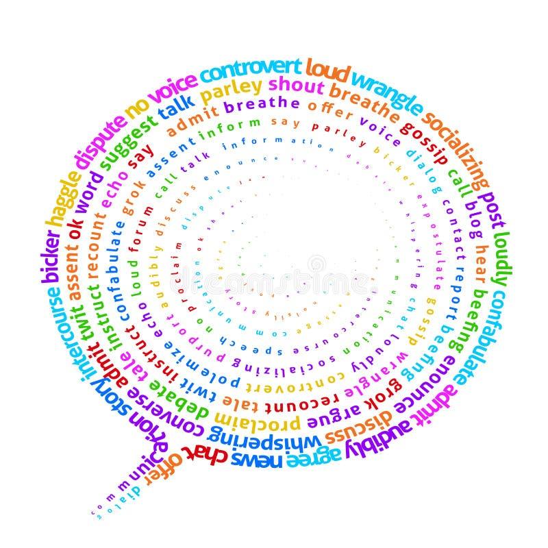 γραφικό διάνυσμα λεκτικής ομιλίας προσώπων φυσαλίδων ελεύθερη απεικόνιση δικαιώματος