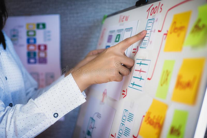 Γραφικό σχεδιάγραμμα σχεδίων σκίτσων γυναικών σχεδιαστών για την εφαρμογή που αναπτύσσεται για τις κινητές εφαρμογές Έννοια σχεδί στοκ φωτογραφία με δικαίωμα ελεύθερης χρήσης
