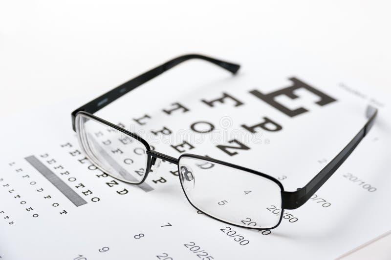 Γυαλιά ματιών στο υπόβαθρο διαγραμμάτων δοκιμής όρασης στοκ εικόνα
