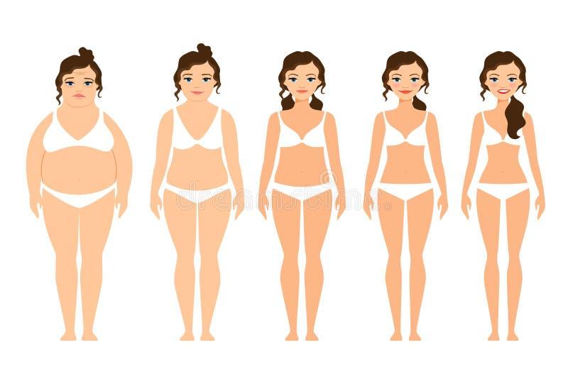 Γυναίκα κινούμενων σχεδίων πριν και μετά από τη διατροφή ελεύθερη απεικόνιση δικαιώματος