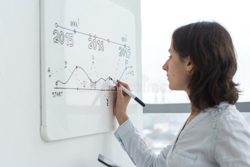 Γυναίκα που γράφει κάτω μερικά στοιχεία όσον αφορά τον πίνακα στοκ φωτογραφίες με δικαίωμα ελεύθερης χρήσης