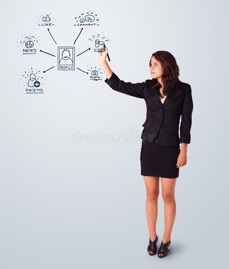 Γυναίκα που επισύρει την προσοχή τα κοινωνικά εικονίδια δικτύων στο whiteboard στοκ εικόνες με δικαίωμα ελεύθερης χρήσης