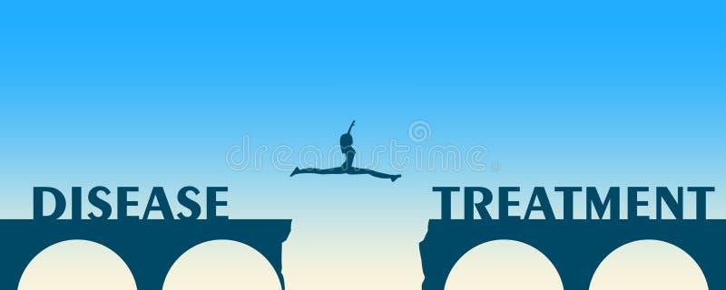 Γυναίκα που πηδά πέρα από ένα χάσμα στη γέφυρα ελεύθερη απεικόνιση δικαιώματος