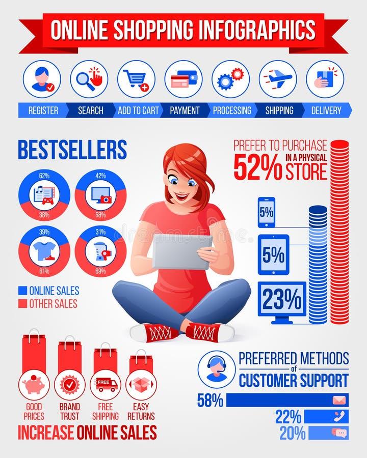 Γυναίκα που ψωνίζει on-line μέσω της ταμπλέτας Διάνυσμα Infographics που τίθεται με τα εικονίδια απεικόνιση αποθεμάτων