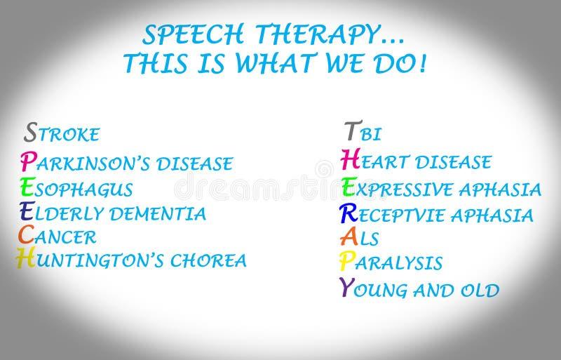 Γλωσσική παθολογία λεκτικής θεραπεία-ομιλίας διανυσματική απεικόνιση