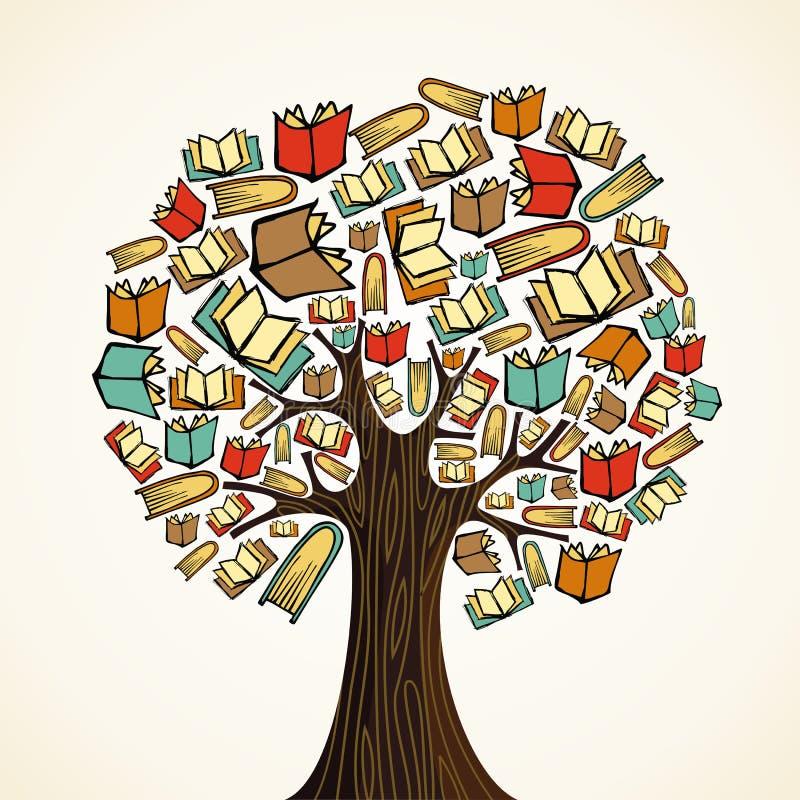 Δέντρο έννοιας εκπαίδευσης με τα βιβλία ελεύθερη απεικόνιση δικαιώματος