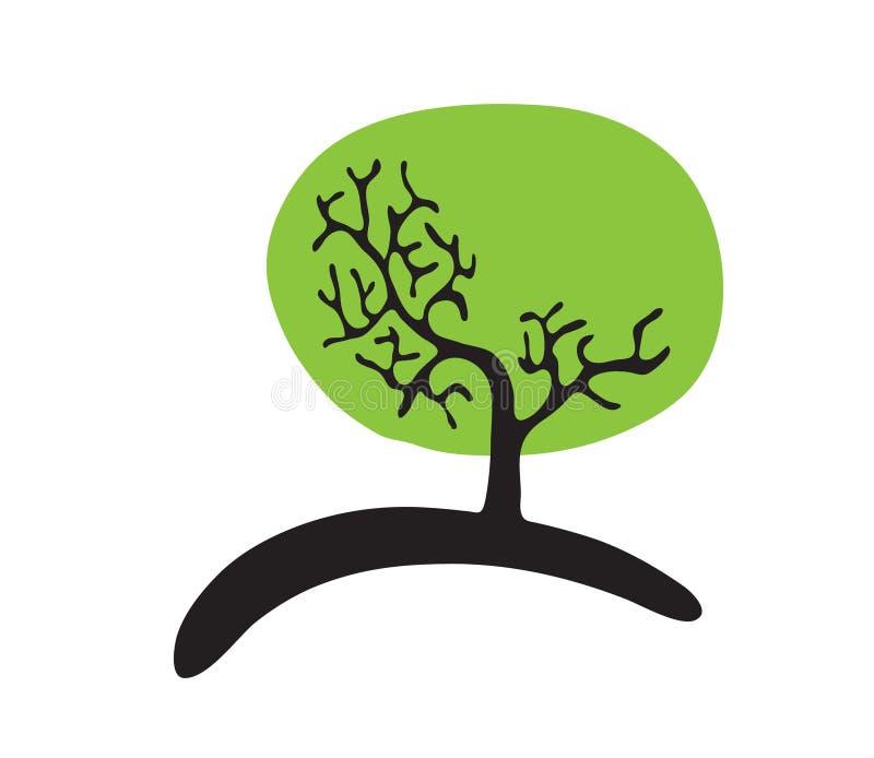 Δέντρο, απομονωμένο άσπρο υπόβαθρο, διάνυσμα ελεύθερη απεικόνιση δικαιώματος