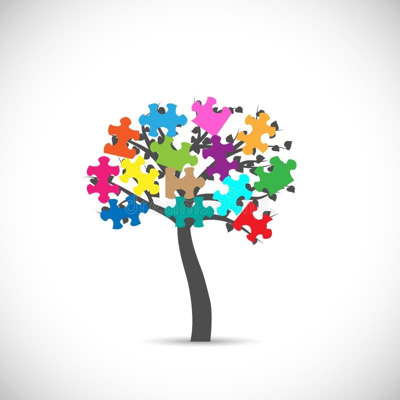 Δέντρο γρίφων ελεύθερη απεικόνιση δικαιώματος