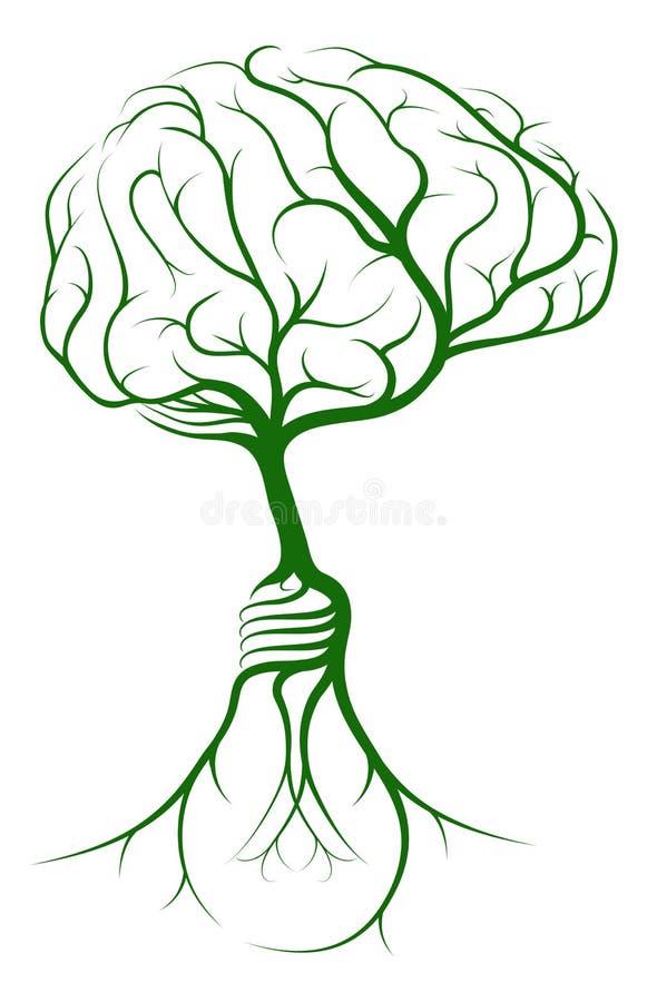 Δέντρο ιδέας εγκεφάλου ελεύθερη απεικόνιση δικαιώματος