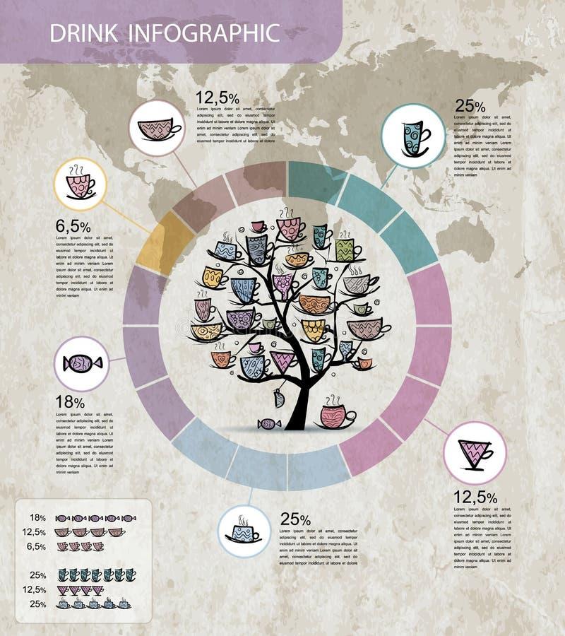 Δέντρο κουπών καφέ infographic για το σχέδιό σας διανυσματική απεικόνιση