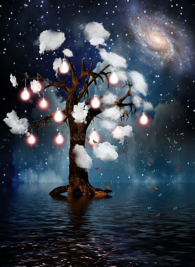 δέντρο σκέψεων διανυσματική απεικόνιση