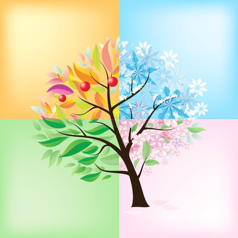 δέντρο τεσσάρων εποχών απεικόνιση αποθεμάτων