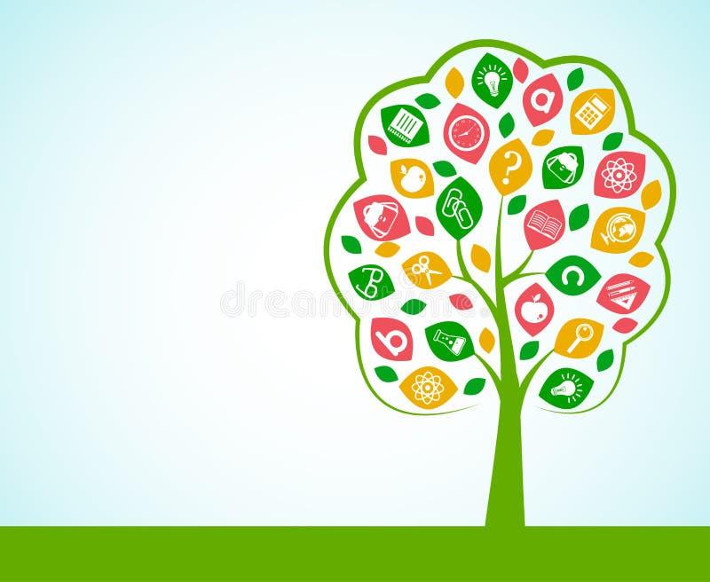 Δέντρο της έννοιας γνώσης απεικόνιση αποθεμάτων