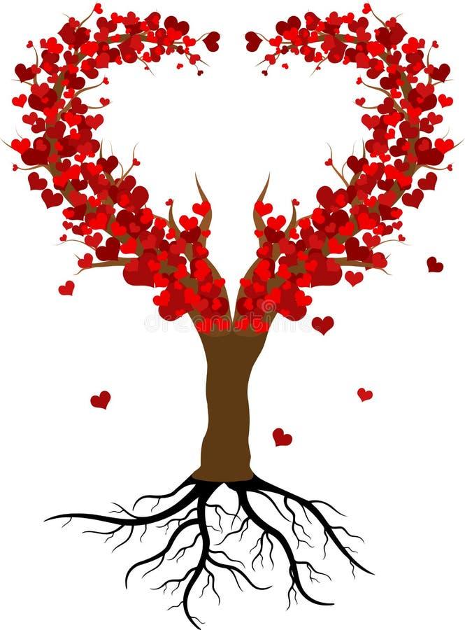 Δέντρο της αγάπης