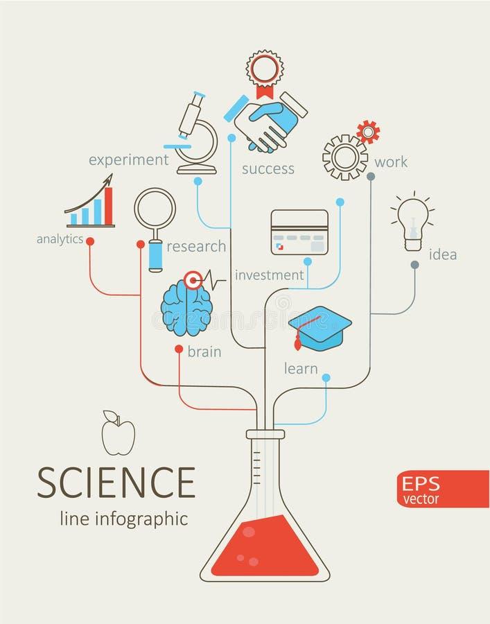 Δέντρο της επιστήμης ελεύθερη απεικόνιση δικαιώματος