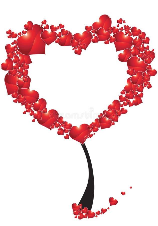 Δέντρο των καρδιών ελεύθερη απεικόνιση δικαιώματος