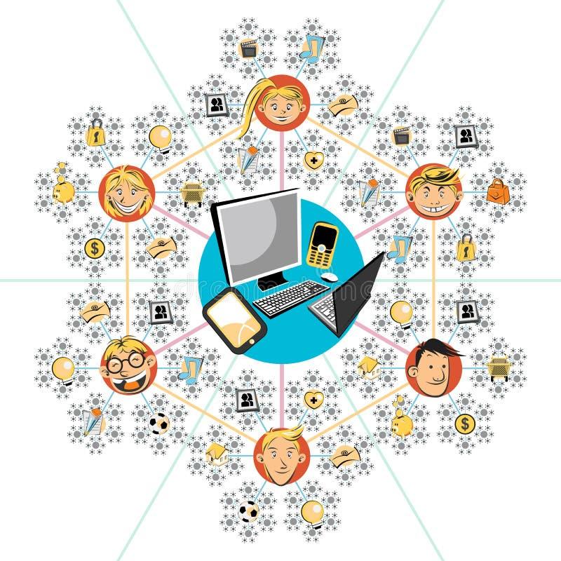 δίκτυα κοινωνικά ελεύθερη απεικόνιση δικαιώματος
