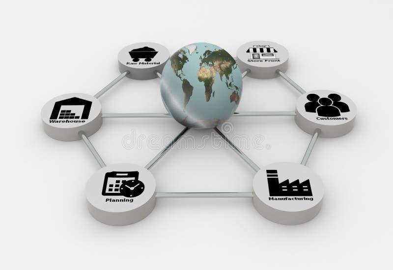 Δίκτυο αλυσιδών εφοδιασμού με τη γήινη σφαίρα ελεύθερη απεικόνιση δικαιώματος