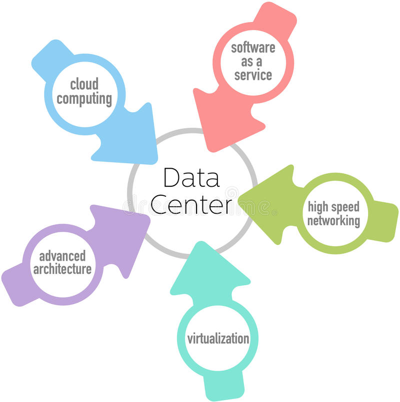 δίκτυο δεδομένων υπολογισμού κεντρικών σύννεφων αρχιτεκτονικής διανυσματική απεικόνιση