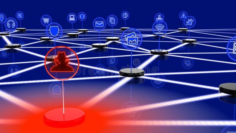 Δίκτυο Διαδικτύου των πραγμάτων που επιτίθενται από έναν χάκερ απεικόνιση αποθεμάτων
