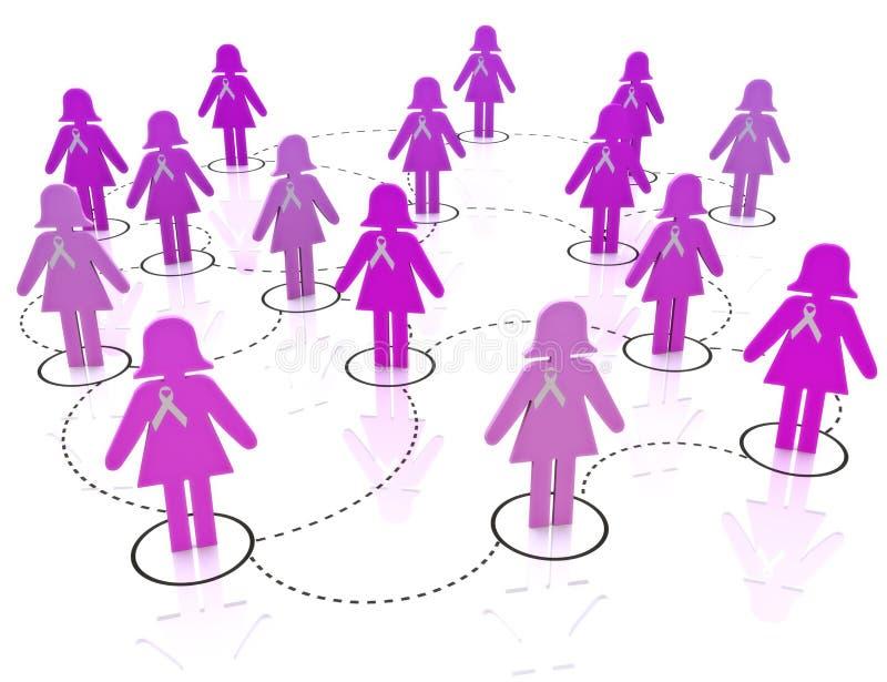 Δίκτυο συνειδητοποίησης καρκίνου του μαστού. διανυσματική απεικόνιση