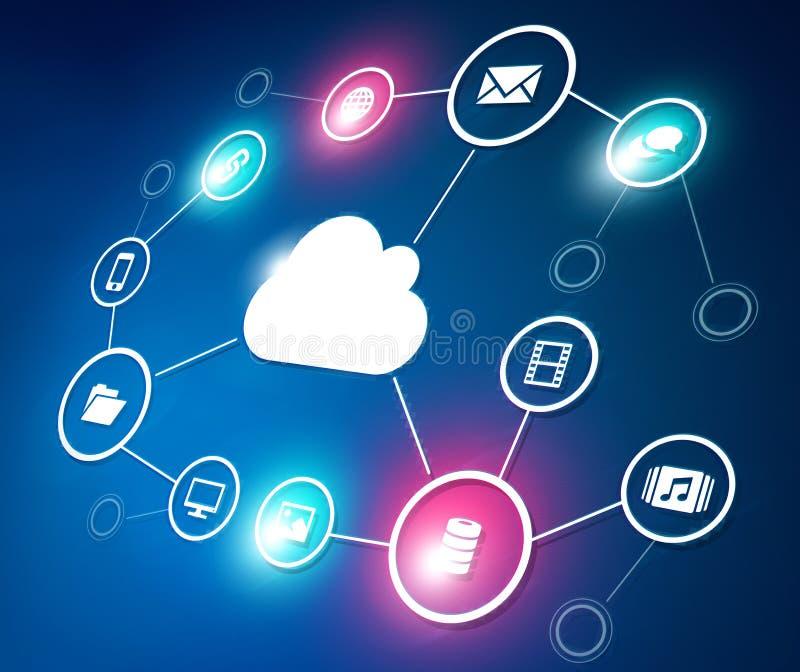 Δίκτυο σύννεφων ελεύθερη απεικόνιση δικαιώματος