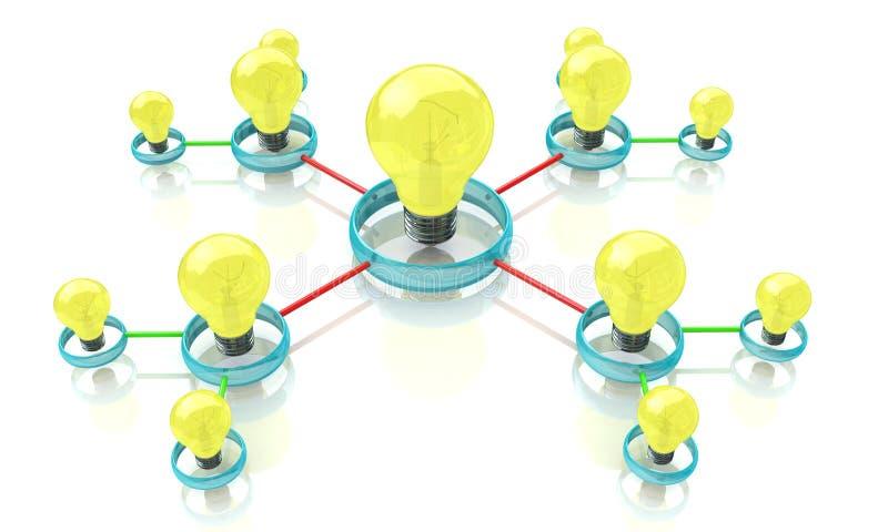 Δίκτυο των ιδεών απεικόνιση αποθεμάτων
