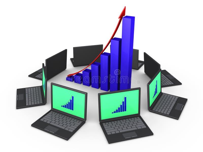 Δίκτυο των lap-top για τα καλά χρηματοοικονομικά αποτελέσματα διανυσματική απεικόνιση