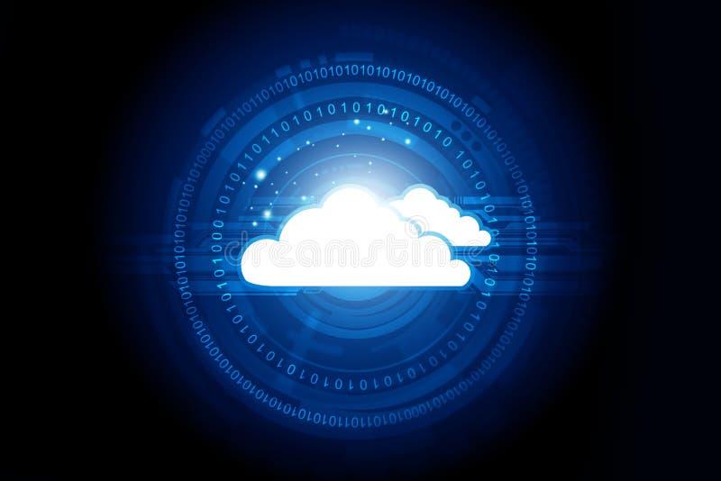 Δίκτυο υπολογιστών σύννεφων απεικόνιση αποθεμάτων