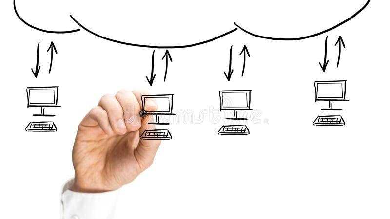 Δίκτυο υπολογιστών που χρησιμοποιεί την τεχνολογία υπολογισμού σύννεφων στοκ εικόνες με δικαίωμα ελεύθερης χρήσης
