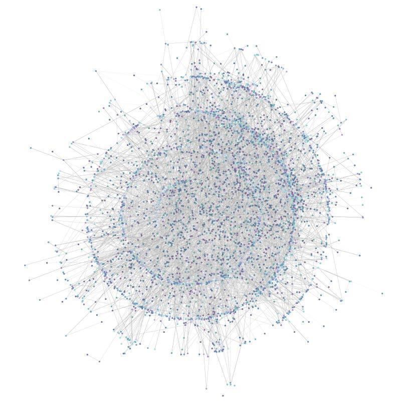 Δίκτυο απεικόνιση αποθεμάτων