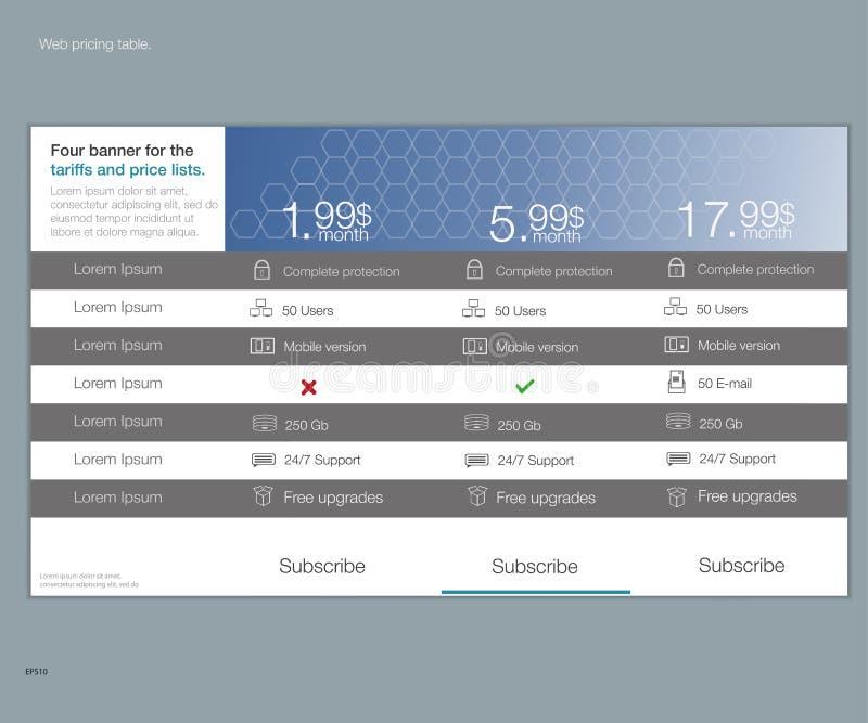 Δασμολόγια και στοιχεία Ιστού τιμοκαταλόγων Διανυσματικό σχέδιο για τον Ιστό app Διατιμώντας πίνακας, έμβλημα, κουμπί, κατάλογος  απεικόνιση αποθεμάτων