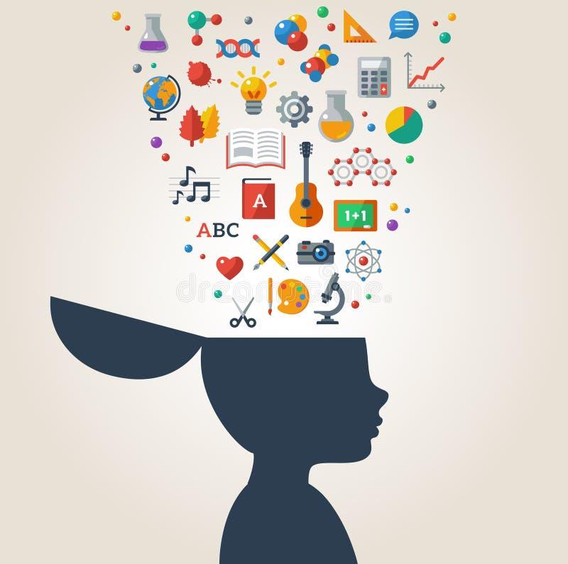 Δημιουργική έννοια της εκπαίδευσης διανυσματική απεικόνιση