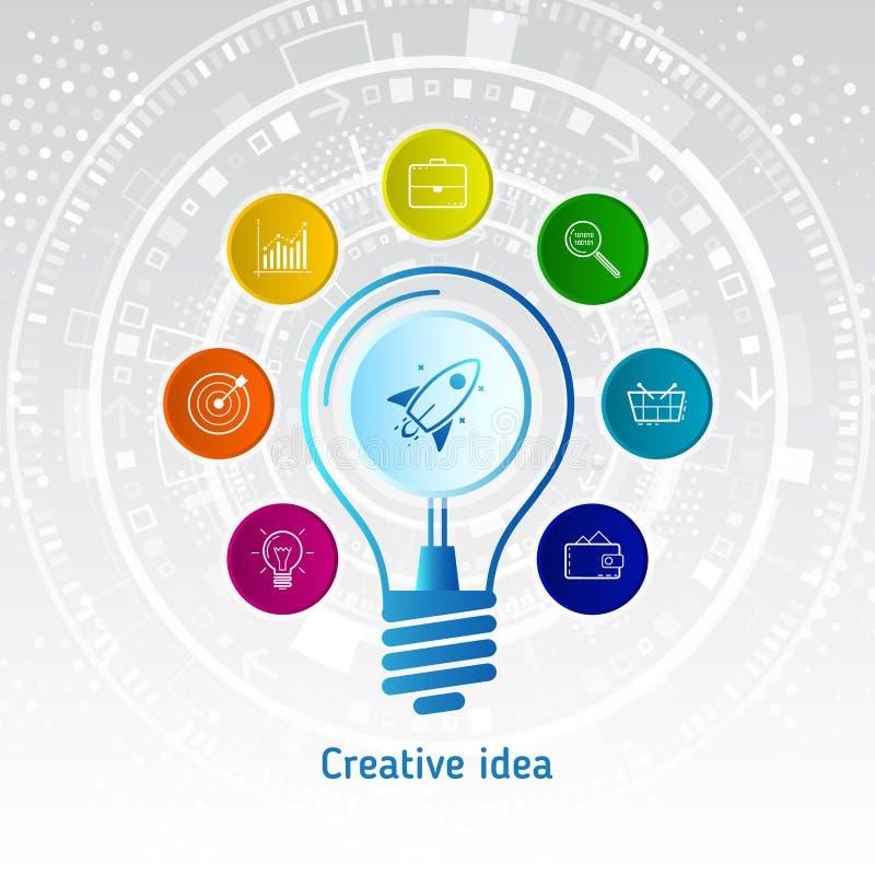 Δημιουργική αρχική ιδέα έμπνευσης διανυσματική απεικόνιση