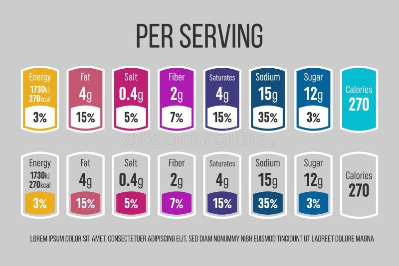 Δημιουργική διανυσματική απεικόνιση της ετικέτας πληροφοριών γεγονότων διατροφής για τη συσκευασία κιβωτίων δημητριακών που απομο ελεύθερη απεικόνιση δικαιώματος