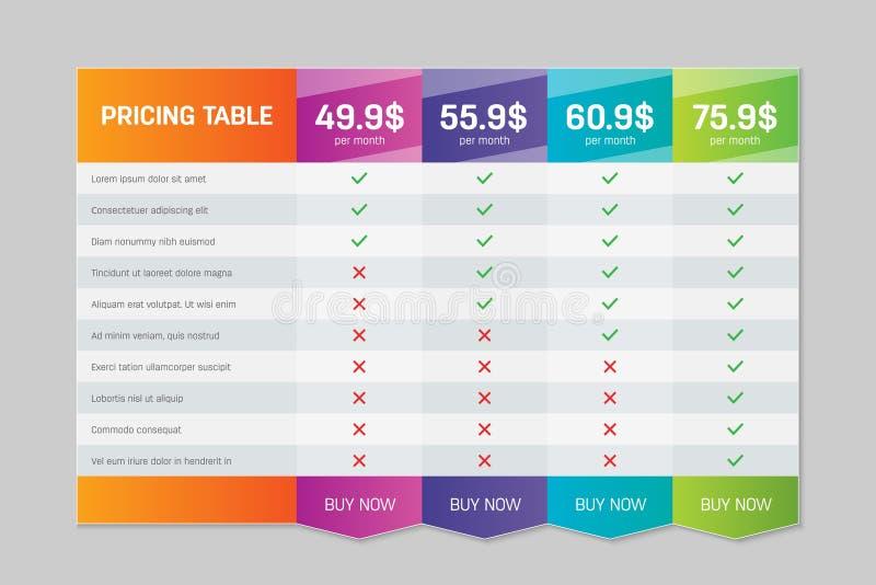 Δημιουργική διανυσματική απεικόνιση του πίνακα τιμολόγησης σύγκρισης Ιστού επιχειρηματικών σχεδίων που απομονώνεται στο διαφανές  ελεύθερη απεικόνιση δικαιώματος