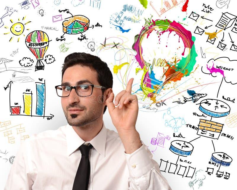 Δημιουργική επιχειρησιακή ιδέα στοκ εικόνες με δικαίωμα ελεύθερης χρήσης