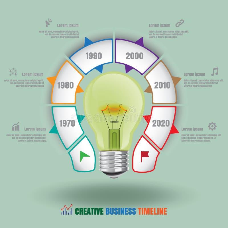 Δημιουργική επιχειρησιακή υπόδειξη ως προς το χρόνο βολβών λαμπτήρων διανυσματική απεικόνιση