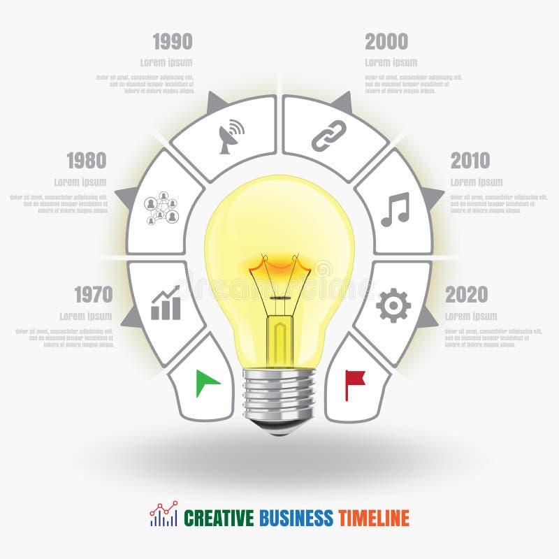 Δημιουργική επιχειρησιακή υπόδειξη ως προς το χρόνο βολβών λαμπτήρων ελεύθερη απεικόνιση δικαιώματος