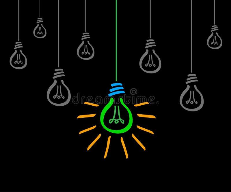 Δημιουργικός βολβός ιδεών δημιουργιών, νέο σημάδι ιδέας - διάνυσμα διανυσματική απεικόνιση