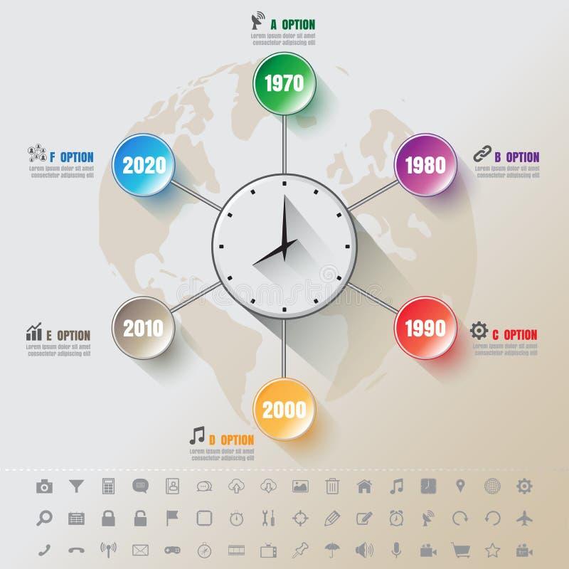 Δημιουργικός κύκλος πληροφοριών επιχειρησιακού προγράμματος ελεύθερη απεικόνιση δικαιώματος