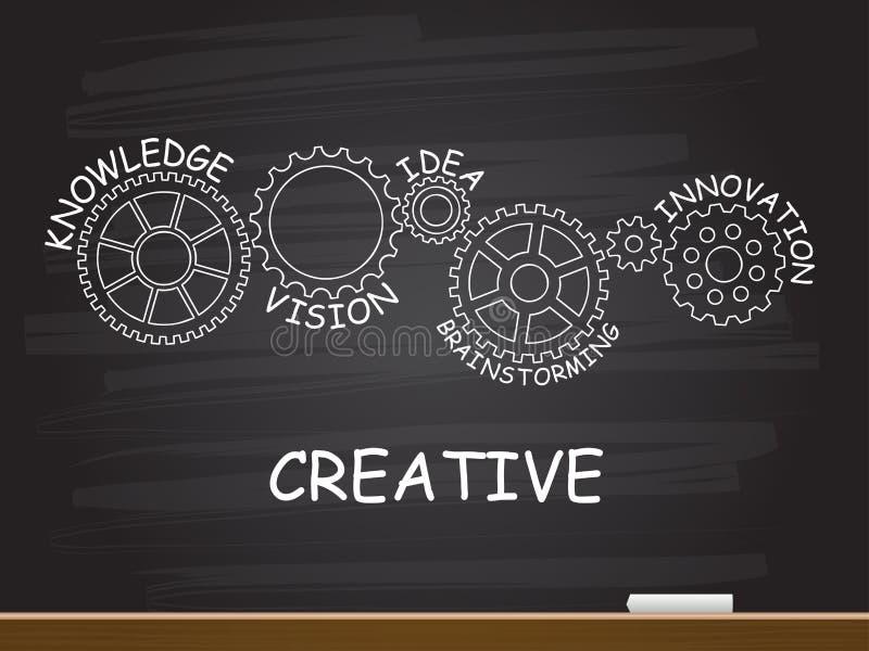 Δημιουργικός με την έννοια εργαλείων στον πίνακα κιμωλίας επίσης corel σύρετε το διάνυσμα απεικόνισης ελεύθερη απεικόνιση δικαιώματος