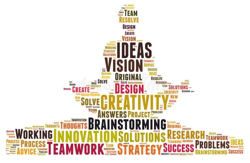 Δημιουργικότητα και ιδέες και όραμα διανυσματική απεικόνιση