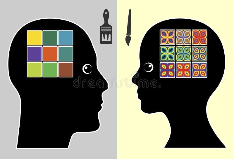 Δημιουργικότητα κατά φύλο διανυσματική απεικόνιση